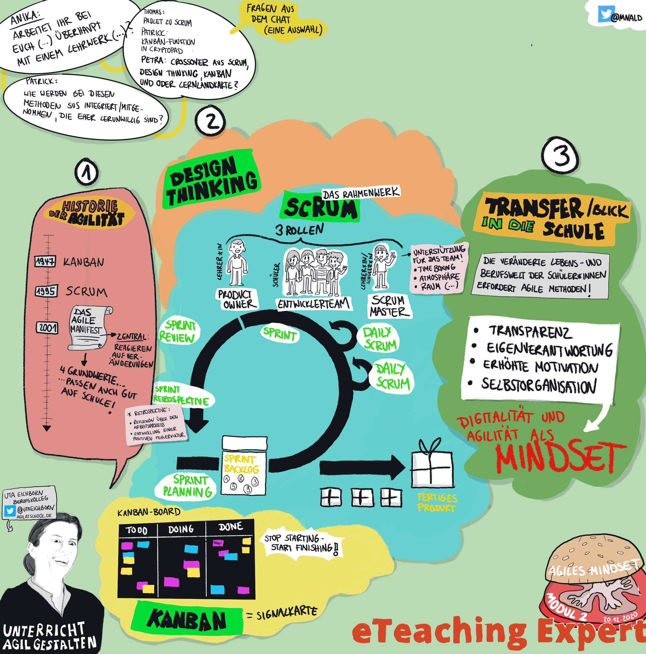 """Visualisierung von Donald Hemker zur Online-Fortbildung der 2. Sitzung """"Unterricht agil gestalten"""" der Fortbildung eTeaching Expert"""