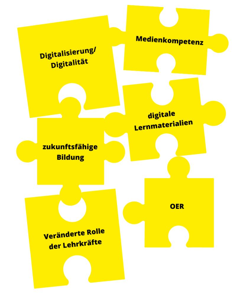 Puzzleteile mit Stichworten zur EOP-Digitalisierung